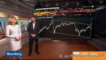 Oil Will Be in Bear Market a Lot Longer, Macro Risk Advisors' Kolovos Says