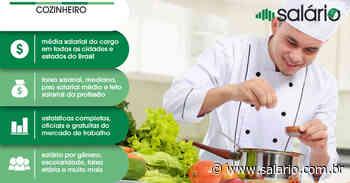 Cozinheiro Geral - Salário 2020 - Itajuba, MG - salario.com.br