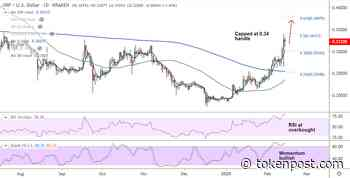 Crypto Technicals: XRP/USD pauses at 0.34 handle, consolidation likely before next leg higher - TOKENPOST