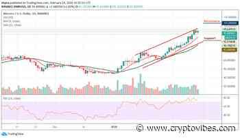 Monero Price Analysis: Will XMR/USD Manage to Sustain Its Upward Movement? - CryptoVibes