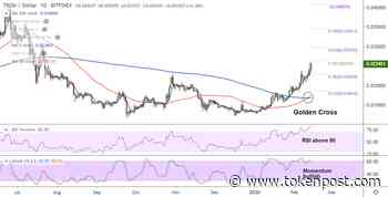 Crypto Technicals: TRON (TRX) confirms 'Golden Cross' on the daily charts, eyes 61.8% Fib at 0.0297 - TOKENPOST
