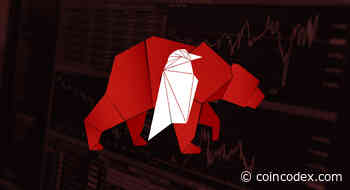 Ravencoin Price Analysis – RVN Bulls Hope for a Bounce Off Support | CoinCodex - CoinCodex