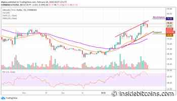 Litecoin Price Prediction: LTC/USD May Decline to Test the Support Level of $65 - Inside Bitcoins