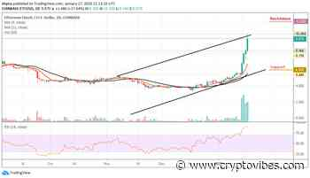 Ethereum Classic Price Analysis: ETC/USD Bulls Refuse to Give Up, the Focus Stays on $10 - CryptoVibes