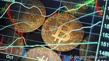 Bitcoin Kurs auf 100.000 USD – Prognosemodell vergleicht Coronavirus mit BTC - Decentralbox