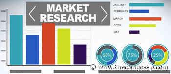 Globaler Bio-Geschirr markt 2015-2026 | Top-Hersteller; Meissen, Hermes, Arabia, GIEN, Herend - TheCoinGossip