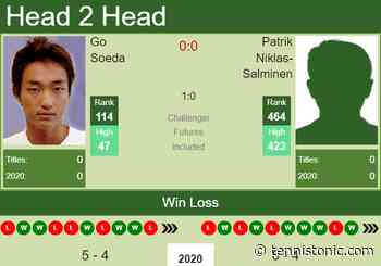 H2H. Go Soeda vs Patrik Niklas-Salminen | Drummondville Challenger prediction, odds, preview, pick - Tennis Tonic