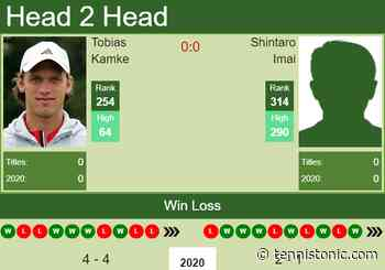 H2H. Tobias Kamke vs Shintaro Imai | Drummondville Challenger prediction, odds, preview, pick - Tennis Tonic