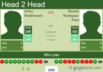 H2H. Arthur Rinderknech vs Ricardo Rodriguez-Pace | Drummondville Challenger prediction, odds, preview, pick - Tennis Tonic