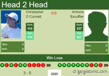 H2H. Christopher O Connell vs Antoine Escoffier | Drummondville Challenger prediction, odds, preview, pick - Tennis Tonic