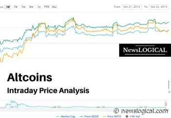 Crypto Market Suffers Massive Price Correction as Ethereum (ETH), EOS, Litecoin (LTC) Make Double Figure Losses - NewsLogical