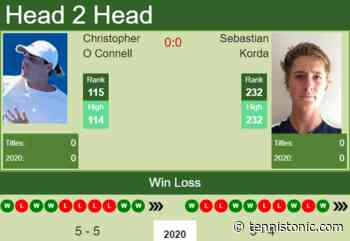 H2H. Christopher O Connell vs Sebastian Korda | Drummondville Challenger prediction, odds, preview, pick - Tennis Tonic