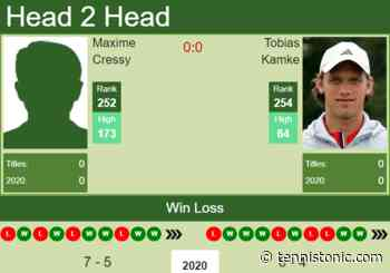 H2H. Maxime Cressy vs Tobias Kamke | Drummondville Challenger prediction, odds, preview, pick - Tennis Tonic