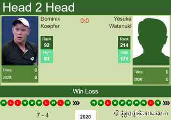 H2H. Dominik Koepfer vs Yosuke Watanuki | Drummondville Challenger prediction, odds, preview, pick - Tennis Tonic