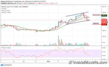 Bitcoin Cash Price Prediction: BCH/USD Smashes Through $375 Level to Test the Support Zone - Inside Bitcoins