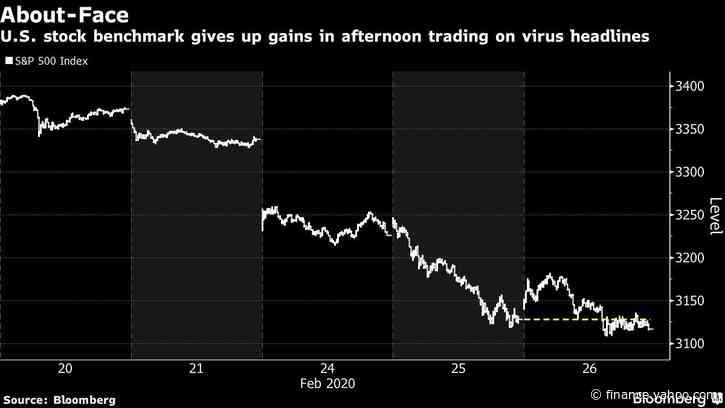 Asia Stocks Head for Cautious Start on Virus Fears: Markets Wrap