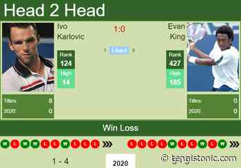 H2H. Ivo Karlovic vs Evan King | Calgary Challenger prediction, odds, preview, pick - Tennis Tonic