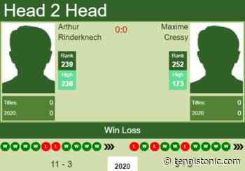 H2H. Arthur Rinderknech vs Maxime Cressy | Drummondville Challenger prediction, odds, preview, pick - Tennis Tonic
