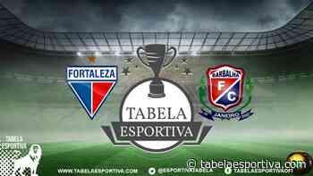 Fortaleza x Barbalha: Onde assistir AO VIVO – Campeonato Cearense - 01/03/2020 - Tabela Esportiva