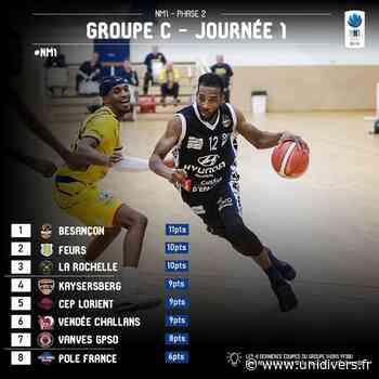 Match basket Vanves Besançon Gymnase André Roche Vanves 13 mars 2020 - Unidivers