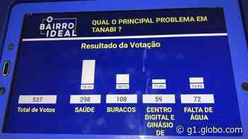 'O Bairro Ideal': moradores elegem saúde como principal problema de Tanabi - G1