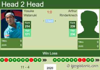 H2H. Yosuke Watanuki vs Arthur Rinderknech | Drummondville Challenger prediction, odds, preview, pick - Tennis Tonic
