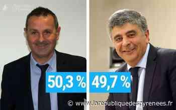 Municipales à Mourenx : Patrice Laurent réélu avec 17 voix d'avance sur David Habib! - La République des Pyrénées