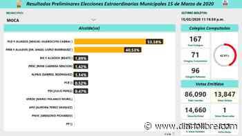 Guarocuya Cabral del PLD sobrepasa a los demás candidatos por alcaldía de Moca - Diario Libre