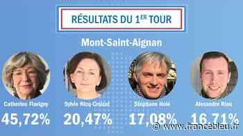 Municipales à Mont-Saint-Aignan : la maire LR Catherine Flavigny arrive en tête du premier tour - France Bleu