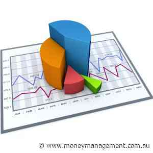 Are managed accounts suitable for all?