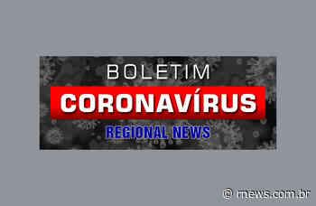 Caieiras tem primeiro caso confirmado de Coronavírus - RNews