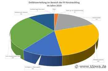 Kriminalität sinkt: Polizei Neutraubling sucht Freiwillige Ordnungshüter - Donau-Post