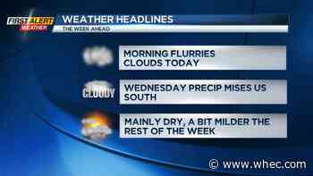 First Alert Weather Snapshot: Quiet weather until some rain for the weekend