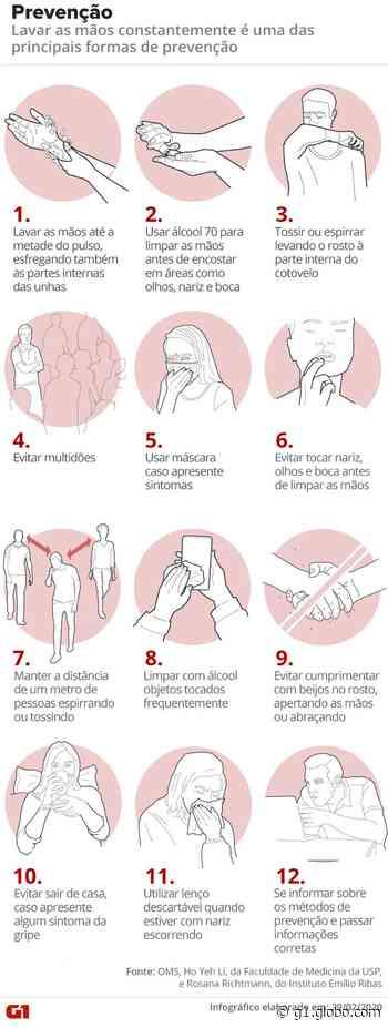 Coronavírus: Juazeiro confirma caso e limita número de pessoas em mercados; Barreiras mantém serviços básicos - G1