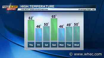 First Alert Weather Snapshot: Milder, a few showers Thursday