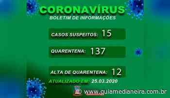 Medianeira: Boletim Oficial Covid-19 25 de março - Guia Medianeira