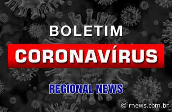 Caieiras confirma mais um caso de Coronavírus. Agora, são dois - RNews