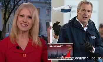 Kellyanne Conway blames Bill de Blasio for the spread of coronavirus in NYC