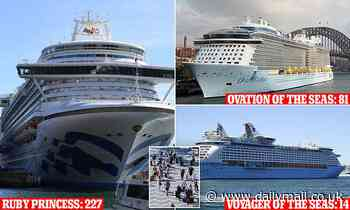 Three coronavirus infested cruise ships are now responsible for more than 300 cases