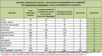 Atualização, quarta-feira, 25: Guarulhos e Mogi apresentam novos casos de infectados pelo vírus - Jornal Impresso Brasil