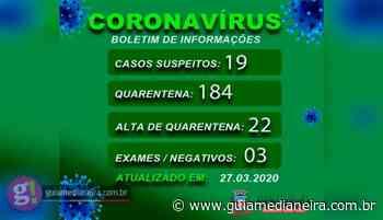 Medianeira: Boletim Oficial Covid-19 27 de março - Guia Medianeira