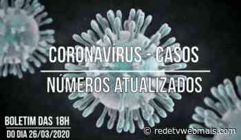 Números do coronavírus no Brasil, Magé, Guapimirim, Teresópolis e Cachoeiras de Macacu - Rede Tv Mais