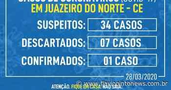Juazeiro não tem novos casos confirmados de coronavirus - Flavio Pinto