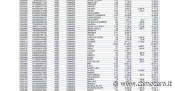 Coronavirus – Dai 430mila euro di Como ai 17mila di Menaggio: i buoni spesa Comune per Comune - ComoZero