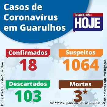 Guarulhos registra 3 mortes por Covid-19 e investiga outras 7 - Guarulhos Hoje