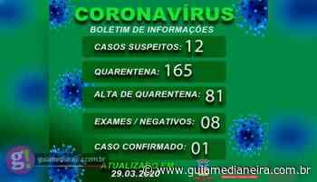 Confirmado o primeiro caso de coronavírus em Medianeira - Guia Medianeira