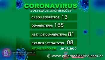 Medianeira: Boletim Oficial Covid-19 - 29 de março - Guia Medianeira