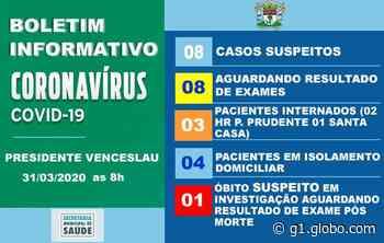 Prefeitura registra morte suspeita por Codiv-19 em Presidente Venceslau - G1