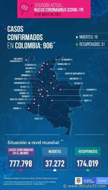 En Medellín y Sabaneta están repartidos los cincos nuevos casos de Coronavirus en Antioquia - Minuto30.com