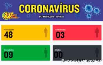 Jaboticabal já soma 48 casos notificados do novo coronavírus, com três confirmados - Rádio 101FM